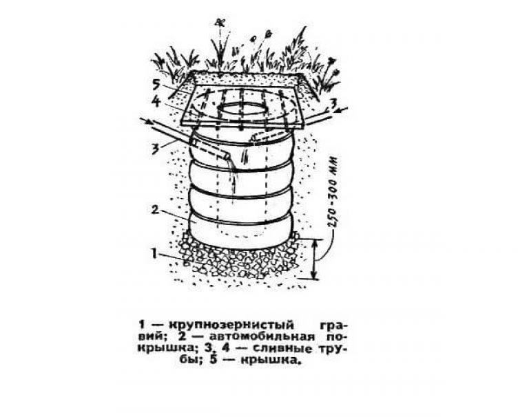 Схема вышивки матренин двор